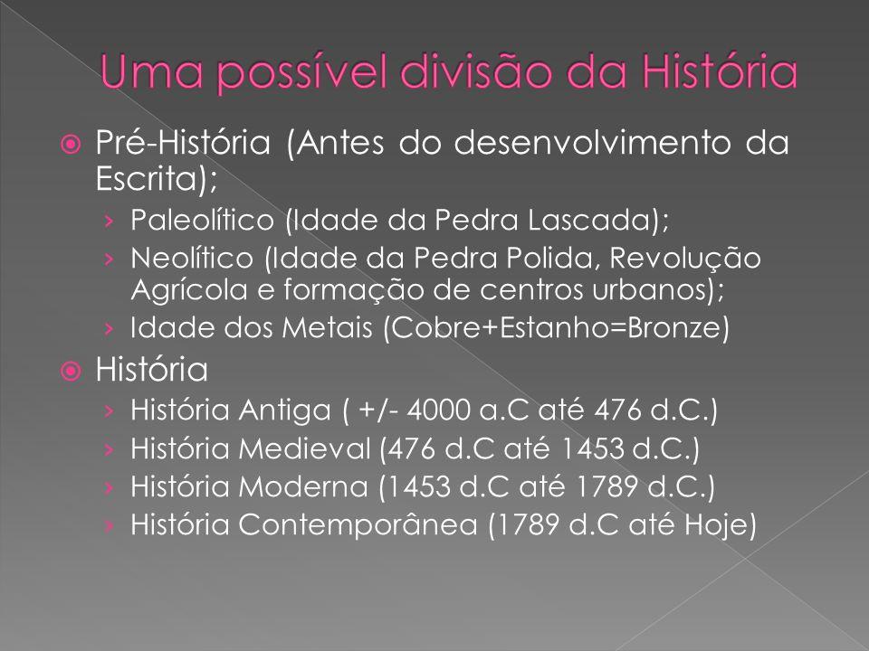 Pré-História (Antes do desenvolvimento da Escrita); Paleolítico (Idade da Pedra Lascada); Neolítico (Idade da Pedra Polida, Revolução Agrícola e forma