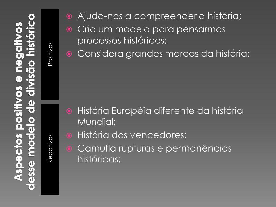 Positivos Negativos Ajuda-nos a compreender a história; Cria um modelo para pensarmos processos históricos; Considera grandes marcos da história; Hist