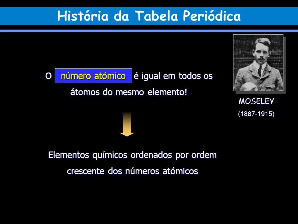 MOSELEY(1887-1915) O número de protões é igual em todos os átomos do mesmo elemento! número atómico Elementos químicos ordenados por ordem crescente d