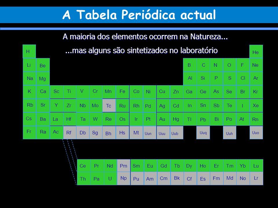 A maioria dos elementos ocorrem na Natureza... Tc Rf Db Sg Bh Hs Mt Uun...mas alguns são sintetizados no laboratório UuuUub UuqUuo Uuh Pm Np Cf Bk Cm