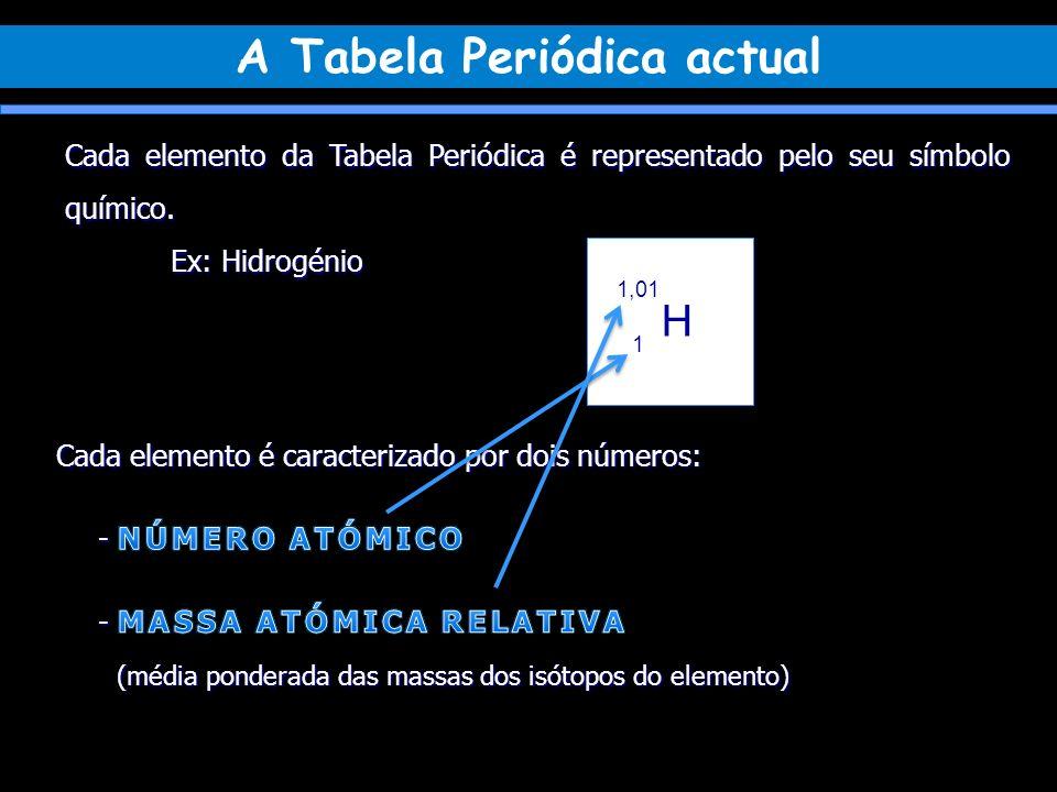 H Cada elemento da Tabela Periódica é representado pelo seu símbolo químico. Ex: Hidrogénio Cada elemento é caracterizado por dois números: 1,01 1 A T