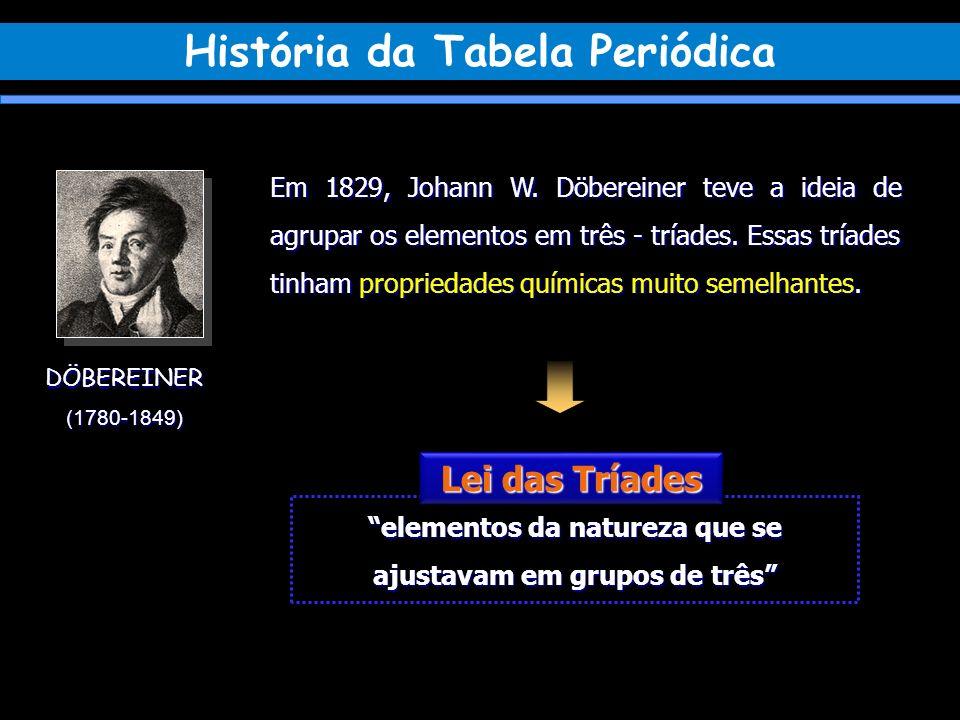 elementos da natureza que se ajustavam em grupos de três DÖBEREINER(1780-1849) Em 1829, Johann W. Döbereiner teve a ideia de agrupar os elementos em t