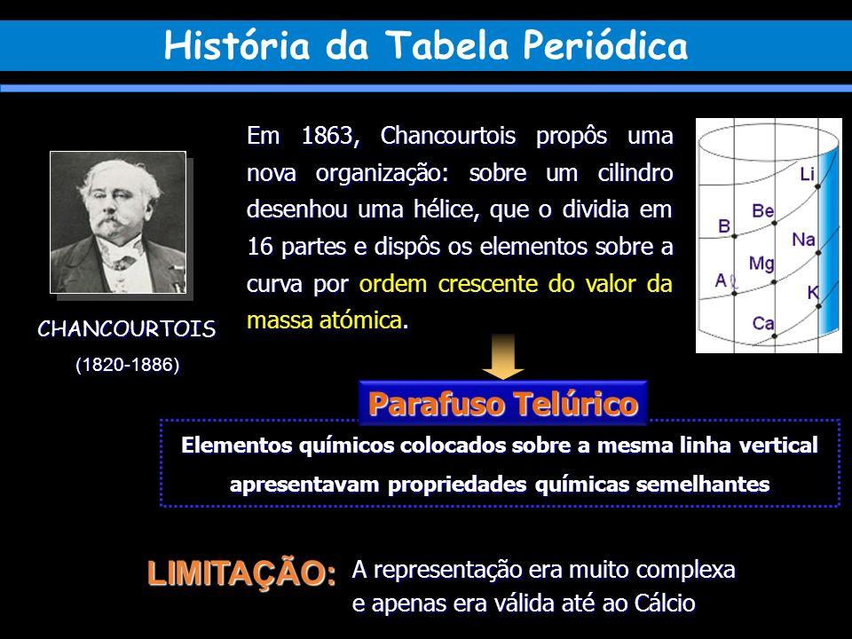 NEWLANDS(1837-1898) Elementos químicos ordenados em sete colunas por ordem crescente dos valores das massas atómicas O oitavo elemento é uma espécie de repetição do primeiro Adequa-se apenas aos primeiros 16 elementos Lei das Oitavas Periodicidade LIMITAÇÃO: História da Tabela Periódica