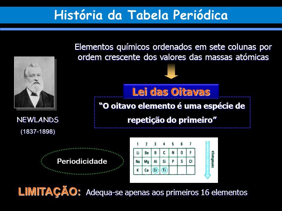 NEWLANDS(1837-1898) Elementos químicos ordenados em sete colunas por ordem crescente dos valores das massas atómicas O oitavo elemento é uma espécie d