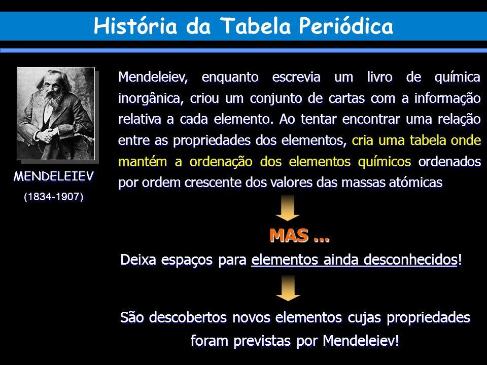 MENDELEIEV(1834-1907) MAS... Deixa espaços para elementos ainda desconhecidos! São descobertos novos elementos cujas propriedades foram previstas por