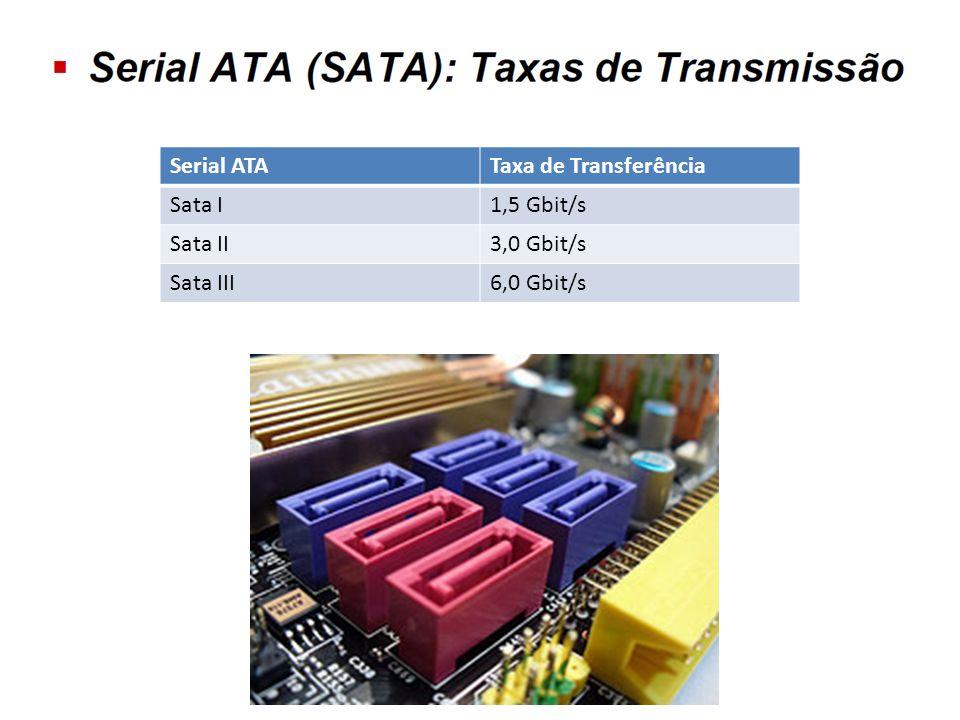 Serial ATATaxa de Transferência Sata I1,5 Gbit/s Sata II3,0 Gbit/s Sata III6,0 Gbit/s