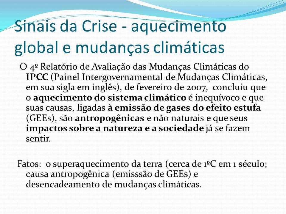 Sinais da Crise - aquecimento global e mudanças climáticas O 4º Relatório de Avaliação das Mudanças Climáticas do IPCC (Painel Intergovernamental de M