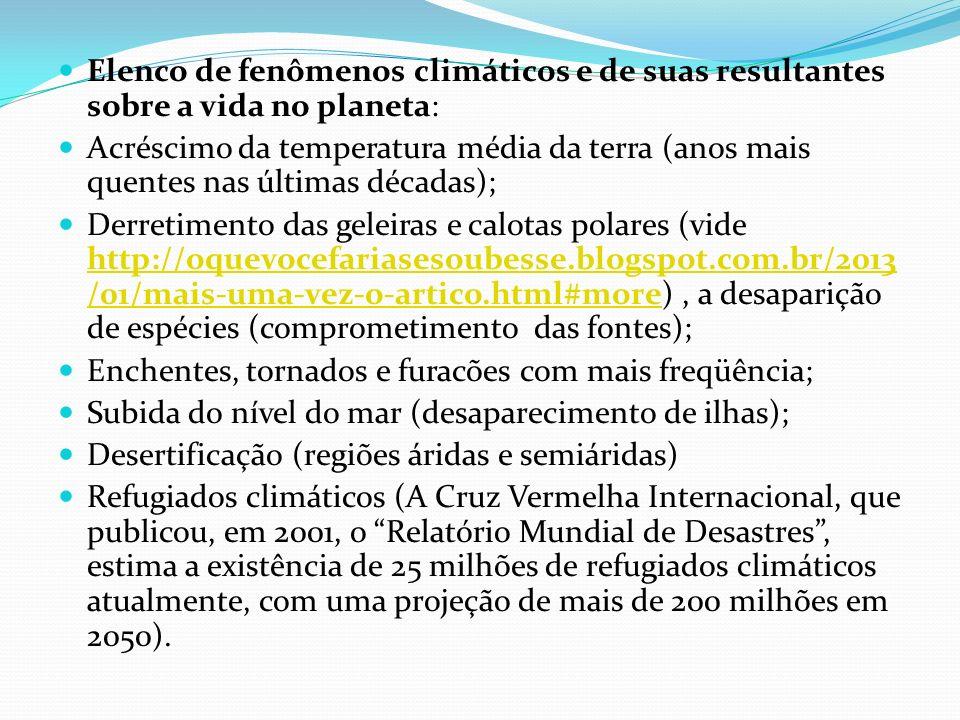 Elenco de fenômenos climáticos e de suas resultantes sobre a vida no planeta: Acréscimo da temperatura média da terra (anos mais quentes nas últimas d