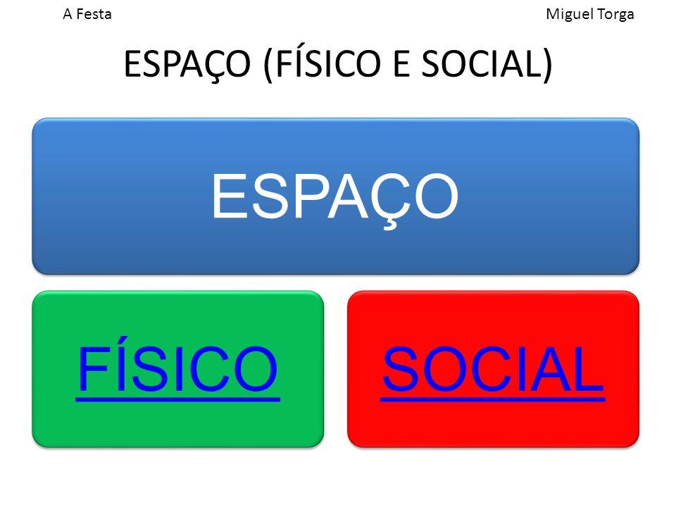 A FestaMiguel Torga ESPAÇO (FÍSICO E SOCIAL) ESPAÇOFÍSICOSOCIAL