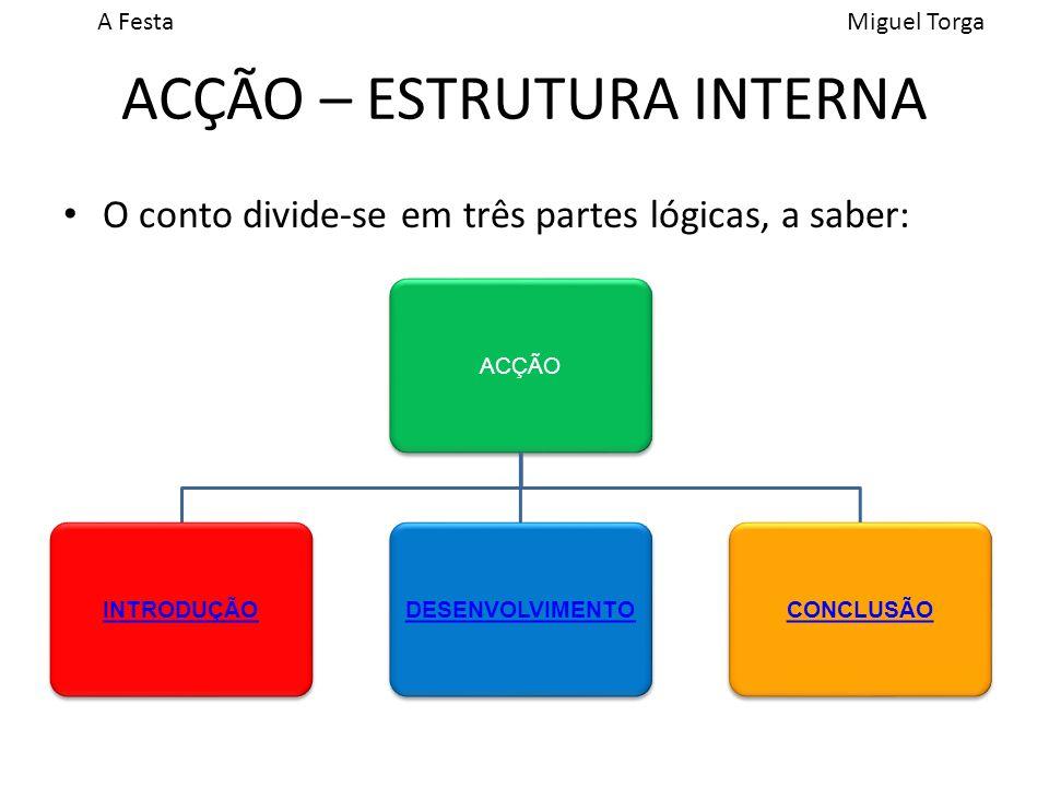 A FestaMiguel Torga ACÇÃO – ESTRUTURA INTERNA O conto divide-se em três partes lógicas, a saber: ACÇÃOINTRODUÇÃODESENVOLVIMENTOCONCLUSÃO