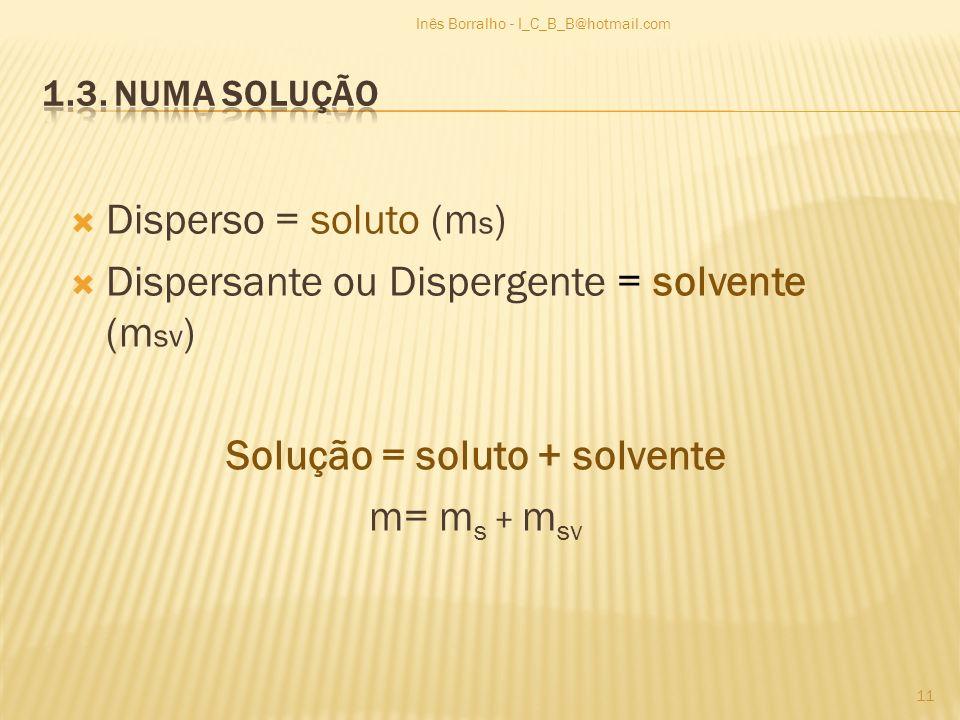 Disperso = soluto (m s ) Dispersante ou Dispergente = solvente (m sv ) Solução = soluto + solvente m= m s + m sv 11 Inês Borralho - I_C_B_B@hotmail.co