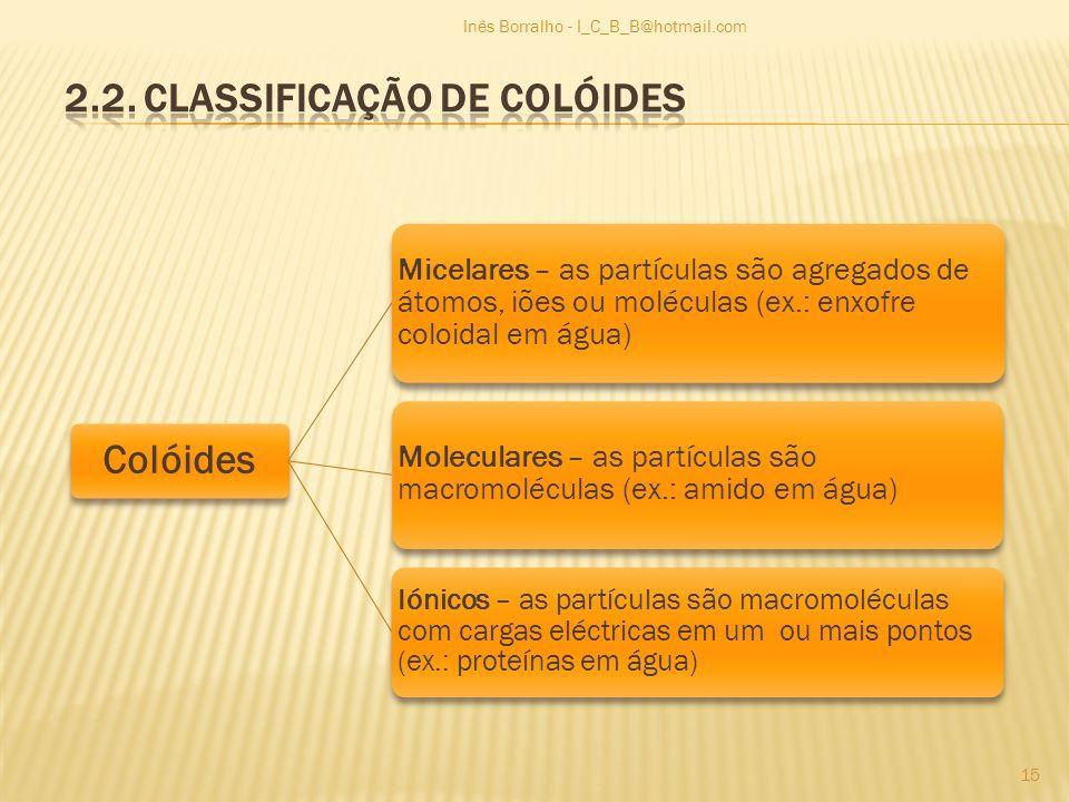 Colóides Micelares – as partículas são agregados de átomos, iões ou moléculas (ex.: enxofre coloidal em água) Moleculares – as partículas são macromol
