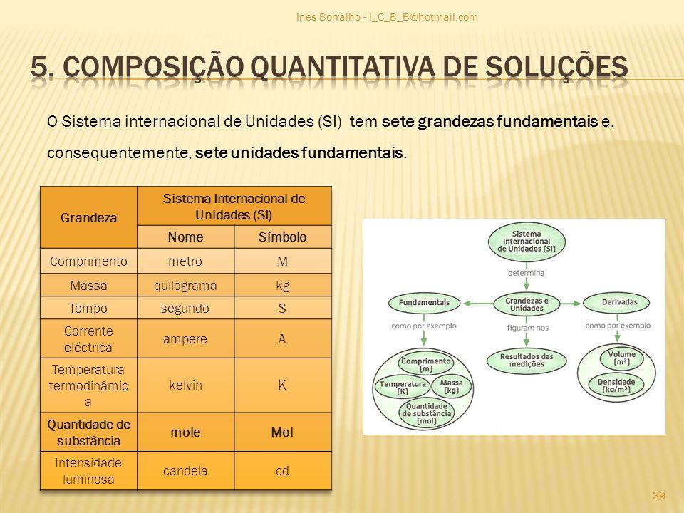 O Sistema internacional de Unidades (SI) tem sete grandezas fundamentais e, consequentemente, sete unidades fundamentais. 39 Inês Borralho - I_C_B_B@h