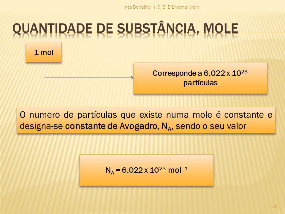 40 1 mol Corresponde a 6,022 x 10 23 partículas O numero de partículas que existe numa mole é constante e designa-se constante de Avogadro, N A, sendo