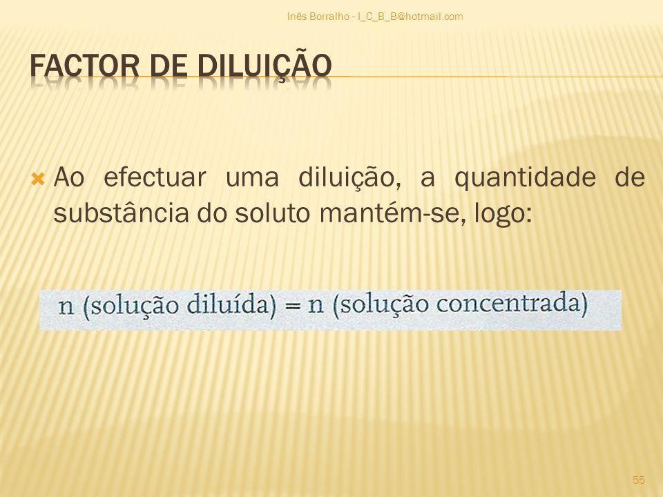 Ao efectuar uma diluição, a quantidade de substância do soluto mantém-se, logo: Inês Borralho - I_C_B_B@hotmail.com 55