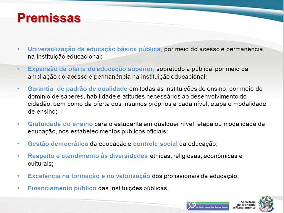 Premissas Universalização da educação básica pública, por meio do acesso e permanência na instituição educacional; Expansão da oferta da educação supe