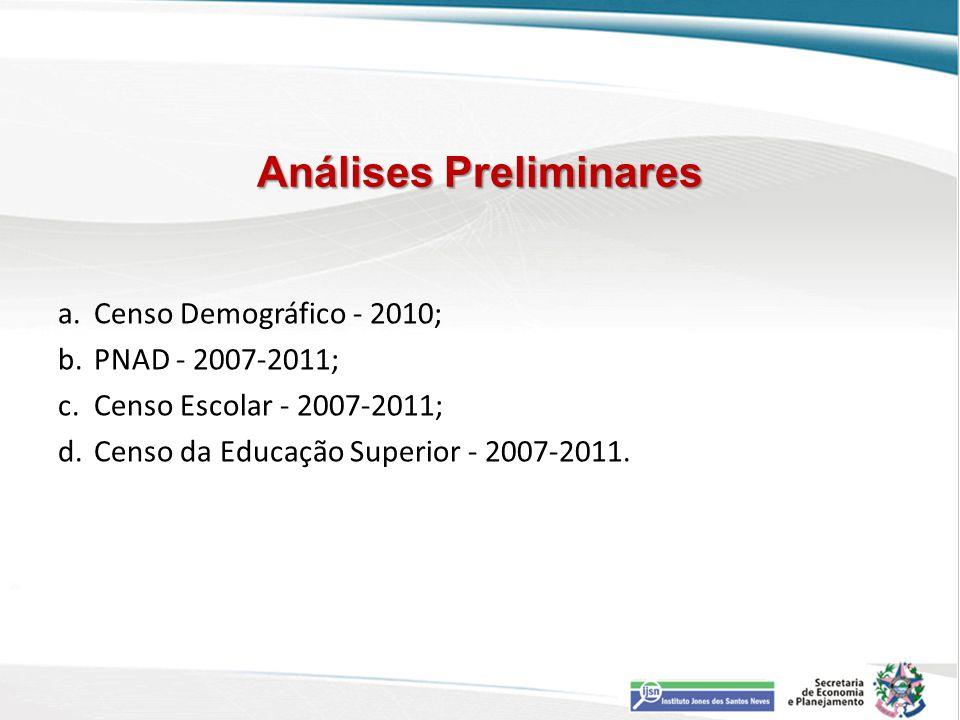 a.Censo Demográfico - 2010; b.PNAD - 2007-2011; c.Censo Escolar - 2007-2011; d.Censo da Educação Superior - 2007-2011. Análises Preliminares
