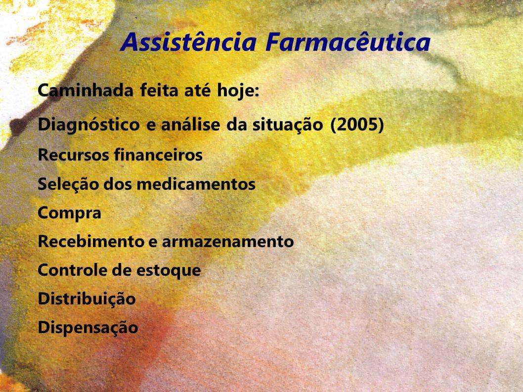 Caminhada feita até hoje: Diagnóstico e análise da situação (2005) Recursos financeiros Seleção dos medicamentos Compra Recebimento e armazenamento Controle de estoque Distribuição Dispensação