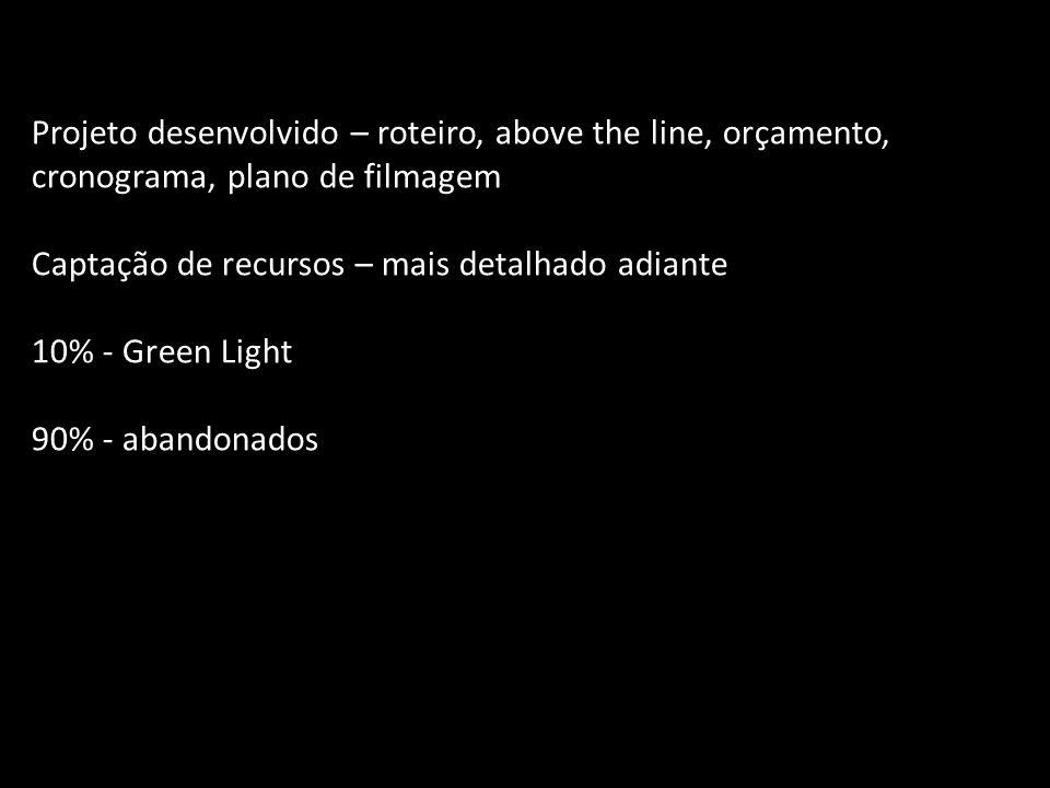 Projeto desenvolvido – roteiro, above the line, orçamento, cronograma, plano de filmagem Captação de recursos – mais detalhado adiante 10% - Green Lig