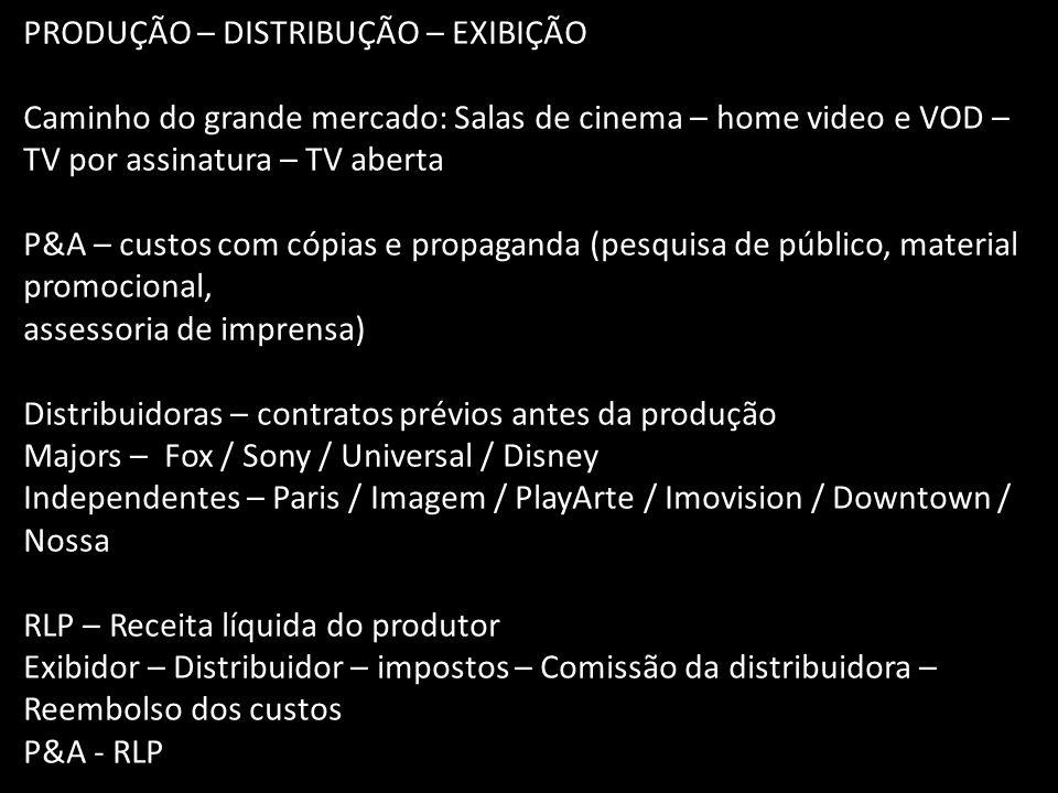 PRODUÇÃO – DISTRIBUÇÃO – EXIBIÇÃO Caminho do grande mercado: Salas de cinema – home video e VOD – TV por assinatura – TV aberta P&A – custos com cópia