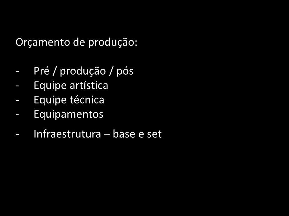 Orçamento de produção: -Pré / produção / pós -Equipe artística -Equipe técnica -Equipamentos -Infraestrutura – base e set