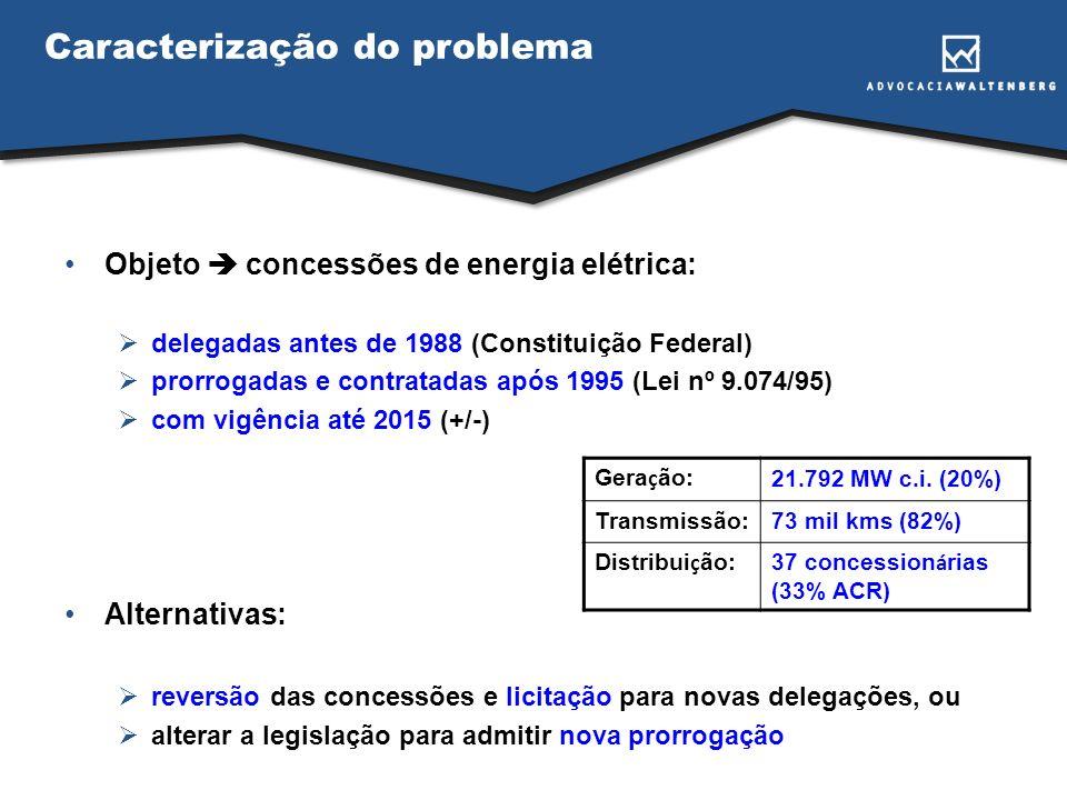 Caracterização do problema Objeto concessões de energia elétrica: delegadas antes de 1988 (Constituição Federal) prorrogadas e contratadas após 1995 (