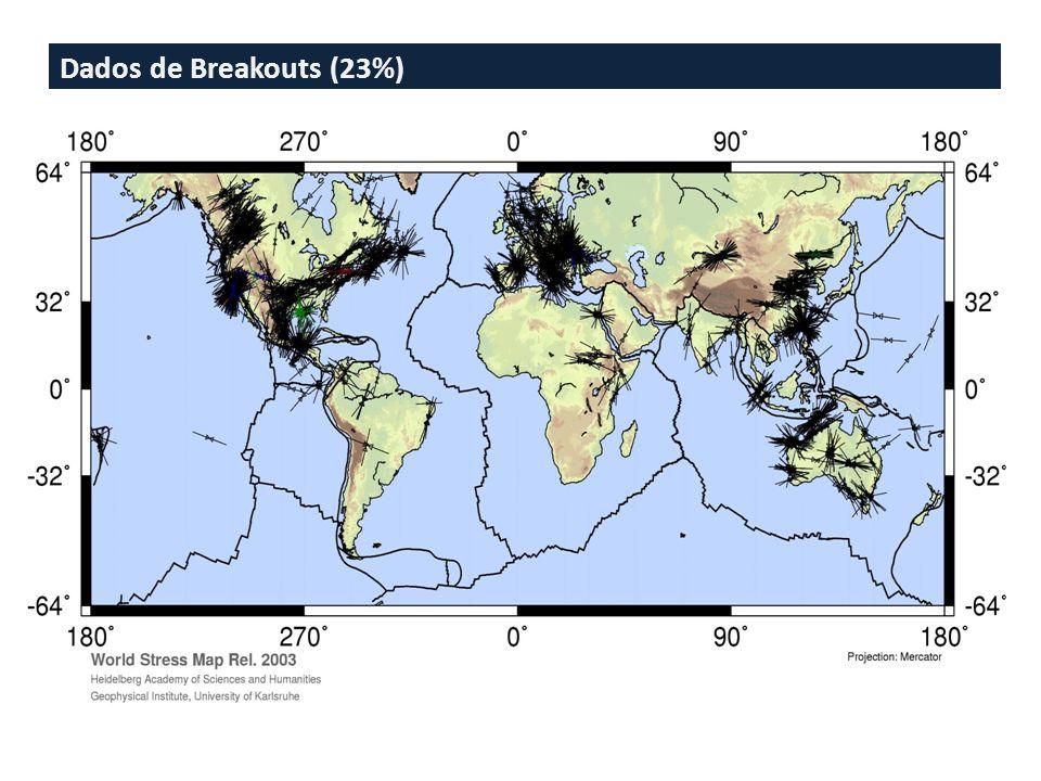 Medidas in situ (9%) Há apenas um dado na América do Sul! Apenas dois dados na Índia (apenas três na Ásia)! Não há dado algum na placa Africana, na pe