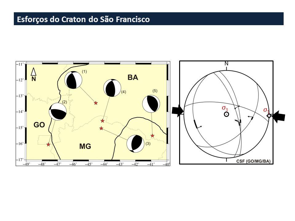 Tensões Crustais no Brasil Costa do Brasil: S Hmax ~ paralelo à costa S hmin ~ perpendicular à costa (continente se esparrama em direção ao oceano) In