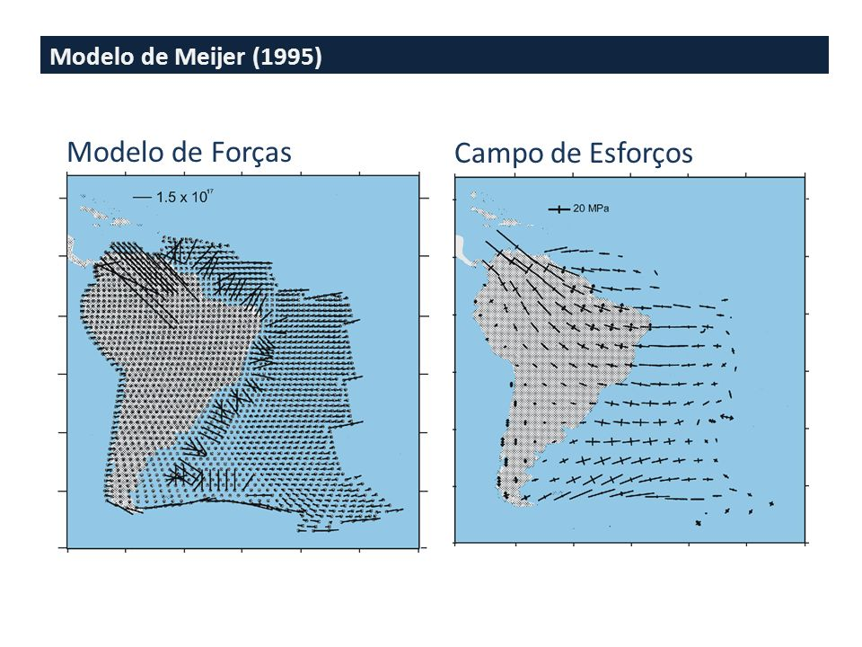 Modelo regional Modelo global Pouco conhecimento das forças que atuam no limite das placas. Baixo conhecimento dos parâmetros reológicos da astenosfér