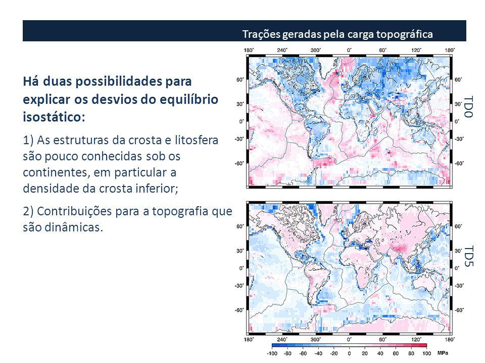 Considerações Finais Os modelos regionais são bastante úteis na caracterização do campo de esforços litosféricos, e permitem extrapolar interpretações
