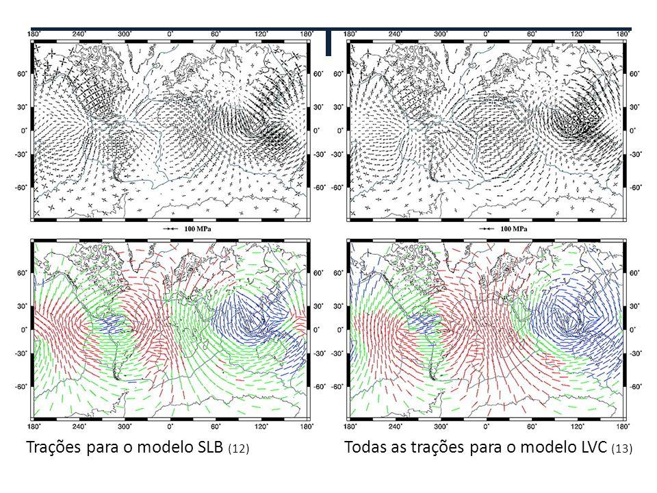 Anomalias do Geóide ( GRACE ) Trações para o modelos SLB SLB = Campo de Heterogeneidades determinado a partir da história das subducções (Lithgow-Bert