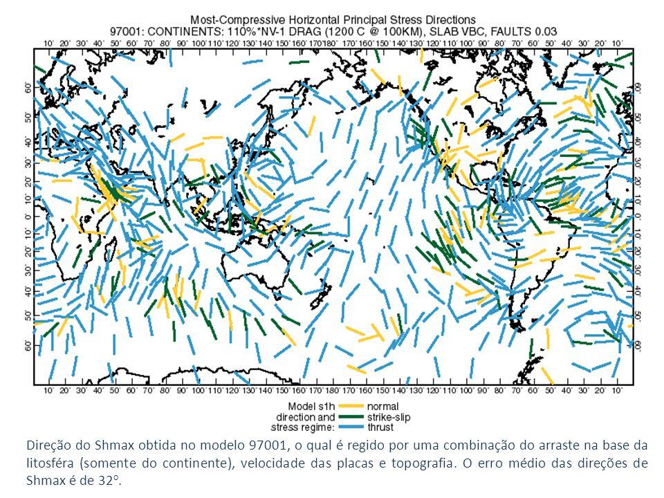 Modelo de Esforços TMG+TD0 (19a) Modelo de Esforços SLB+TD0 (19b)