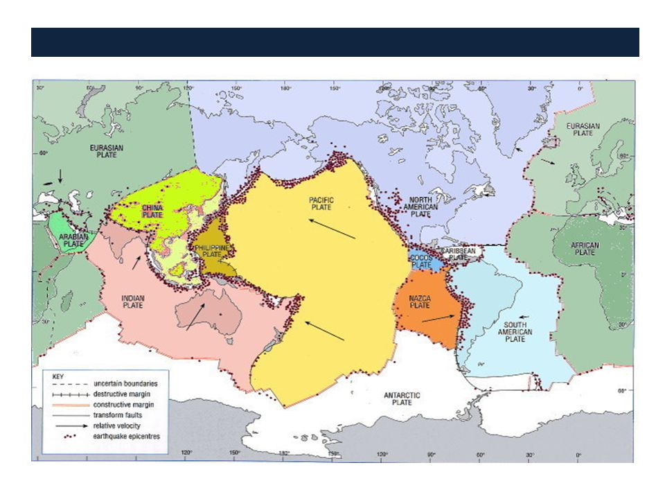 Para que serve o conhecimento das tensões litosféricas? Determinar a direção de perfuração de túneis e minas profundas para a explotação de minérios,
