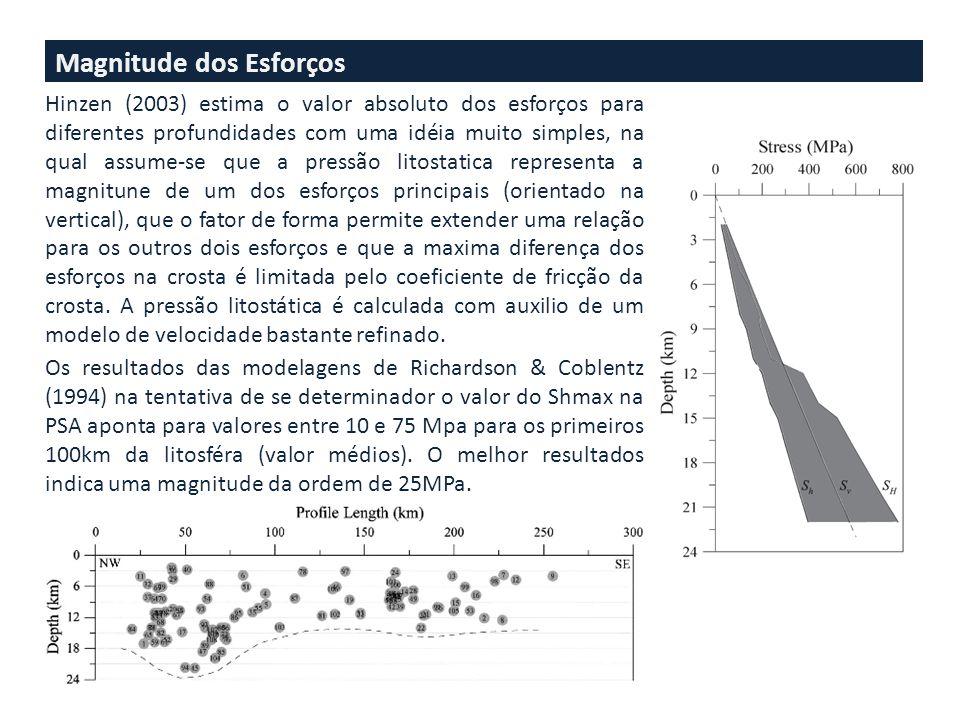 Esforços na Litosfera Segundo Bott & Kusznir (1984) o stress litosférico de origem tectônica é dado por duas categorias principais: 1) Stress renováve
