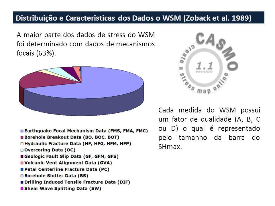 World Stress Map (WSM) O World Stress Map (WSM) é uma compilação de dados de stress tectônico (mais de 13600) atuante na porção superior da litosfera