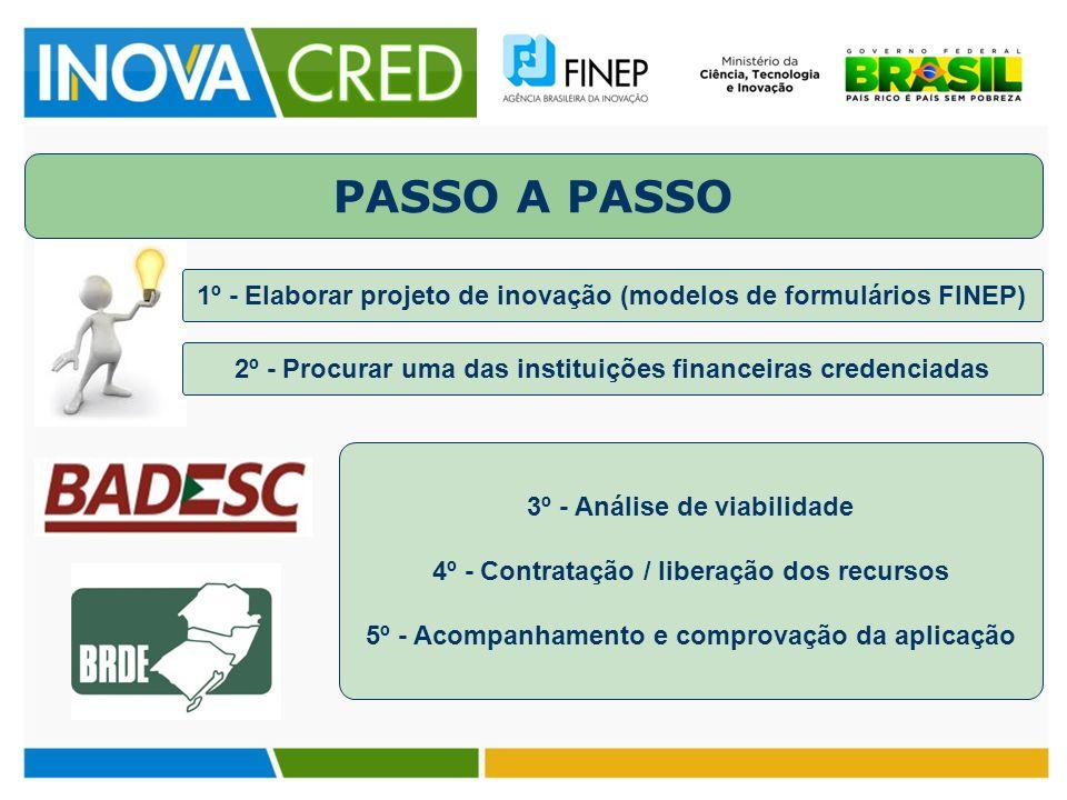 PASSO A PASSO 1º - Elaborar projeto de inovação (modelos de formulários FINEP) 2º - Procurar uma das instituições financeiras credenciadas 3º - Anális