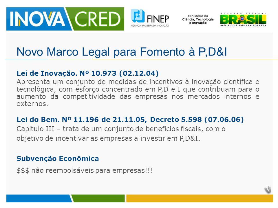 Novo Marco Legal para Fomento à P,D&I Lei de Inovação. Nº 10.973 (02.12.04) Apresenta um conjunto de medidas de incentivos à inovação científica e tec