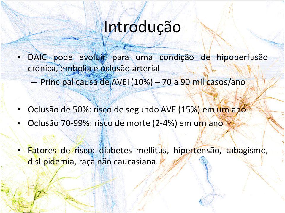 SSYLVIA: 95% de sucesso em estenoses maiores de 50%, reestenose em 32,4% GESICA: alta morbimortalidade (14,2%), sugerindo indicações precisas para a angioplastia Estudos latinoamericanos mostraram taxa de complicação de 6,2% e mortalidade de 9,4% Angioplastia apenas não é tão efetiva (falha de 12,9%), com necessidade de colocação de stent Discussão