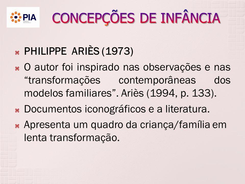 PHILIPPE ARIÈS (1973) O autor foi inspirado nas observações e nas transformações contemporâneas dos modelos familiares.