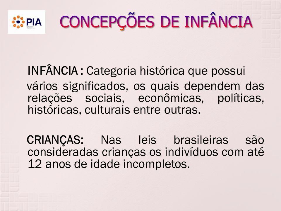 INFÂNCIA : Categoria histórica que possui vários significados, os quais dependem das relações sociais, econômicas, políticas, históricas, culturais entre outras.