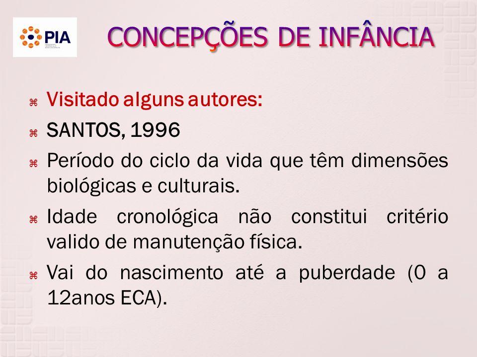 Visitado alguns autores: SANTOS, 1996 Período do ciclo da vida que têm dimensões biológicas e culturais.