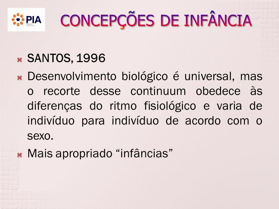 SANTOS, 1996 Desenvolvimento biológico é universal, mas o recorte desse continuum obedece às diferenças do ritmo fisiológico e varia de indivíduo para indivíduo de acordo com o sexo.