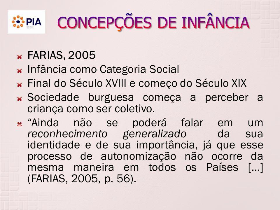 FARIAS, 2005 Infância como Categoria Social Final do Século XVIII e começo do Século XIX Sociedade burguesa começa a perceber a criança como ser coletivo.