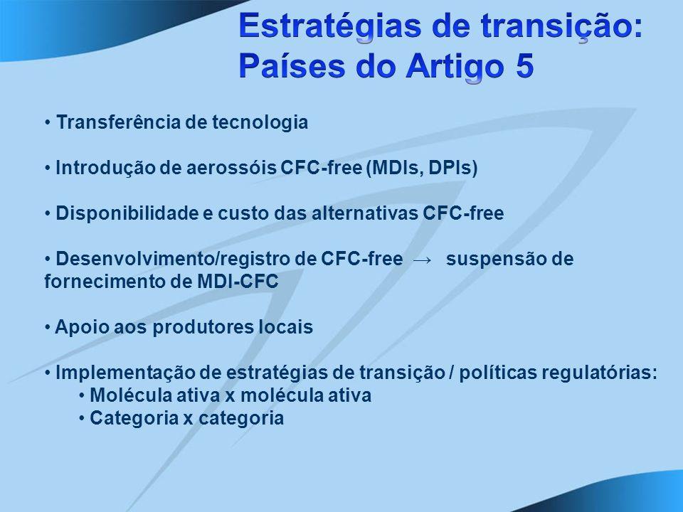 Transferência de tecnologia Introdução de aerossóis CFC-free (MDIs, DPIs) Disponibilidade e custo das alternativas CFC-free Desenvolvimento/registro d