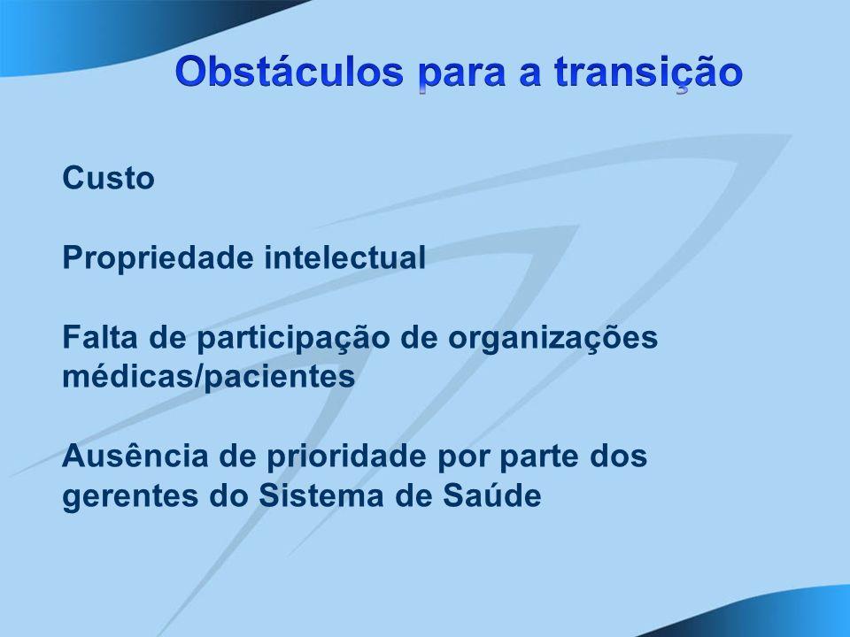 Custo Propriedade intelectual Falta de participação de organizações médicas/pacientes Ausência de prioridade por parte dos gerentes do Sistema de Saúd