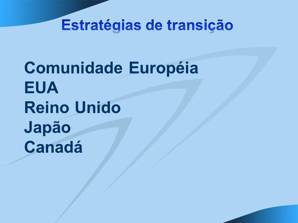 Comunidade Européia EUA Reino Unido Japão Canadá