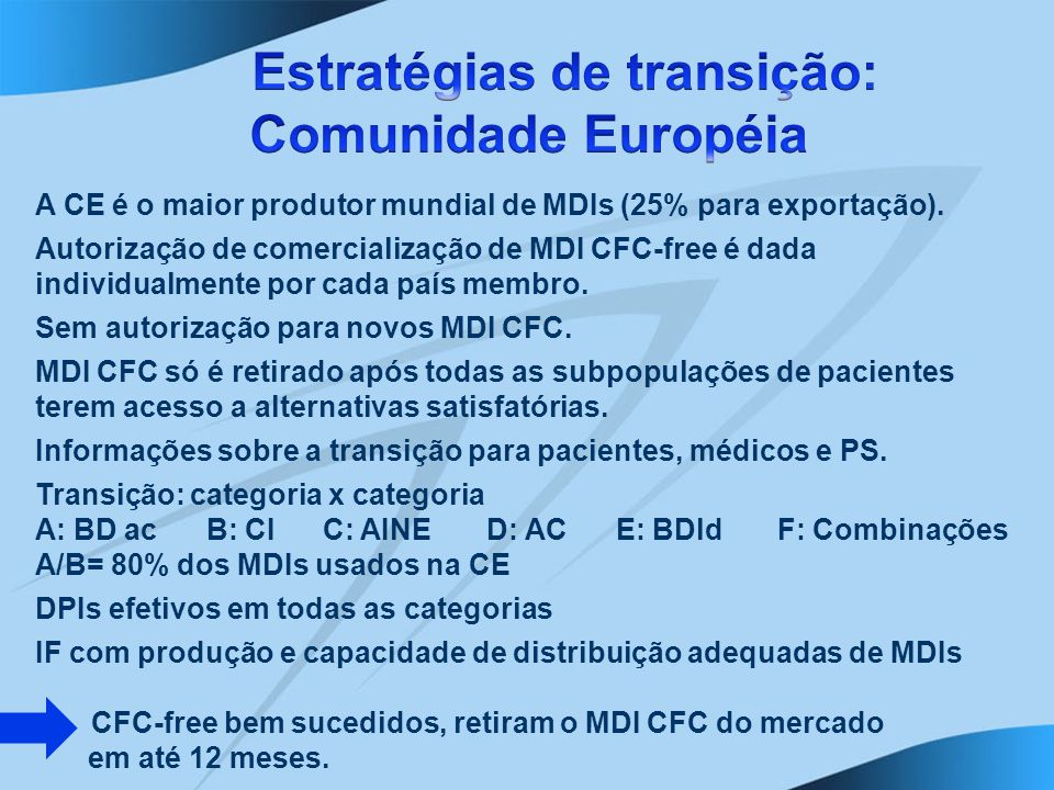 A CE é o maior produtor mundial de MDIs (25% para exportação). Autorização de comercialização de MDI CFC-free é dada individualmente por cada país mem
