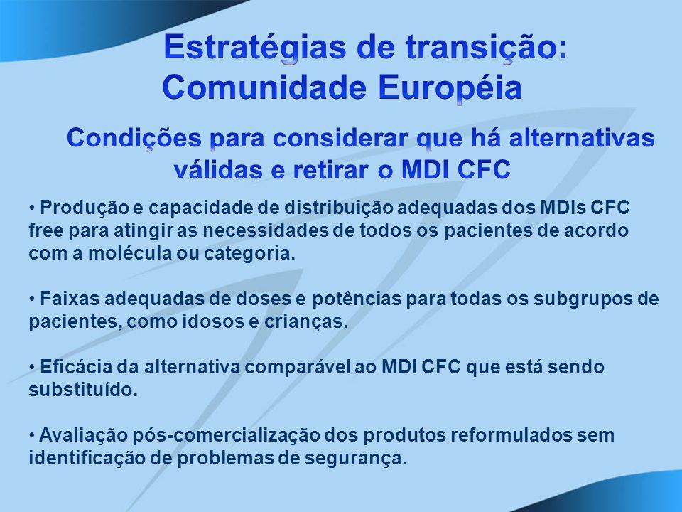 Produção e capacidade de distribuição adequadas dos MDIs CFC free para atingir as necessidades de todos os pacientes de acordo com a molécula ou categ
