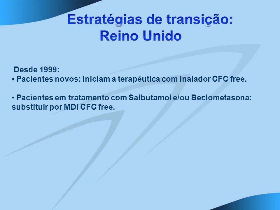 Desde 1999: Pacientes novos: Iniciam a terapêutica com inalador CFC free. Pacientes em tratamento com Salbutamol e/ou Beclometasona: substituir por MD