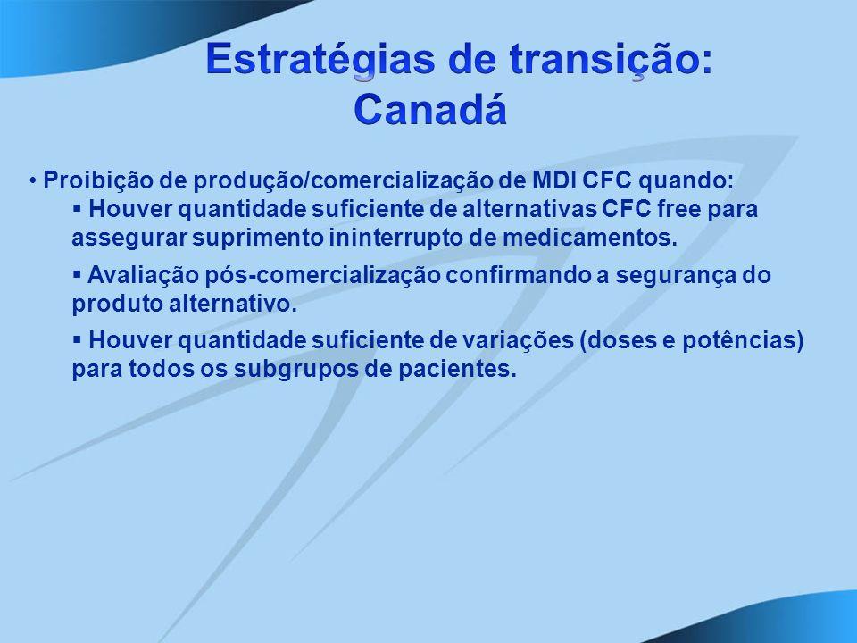 Proibição de produção/comercialização de MDI CFC quando: Houver quantidade suficiente de alternativas CFC free para assegurar suprimento ininterrupto